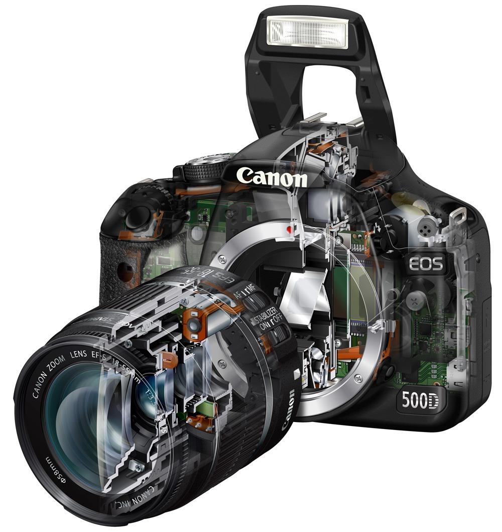 qu'est ce qu'un appareil photo