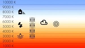 Echelle des températures de couleurs pour le réglage de la balance des blancs.