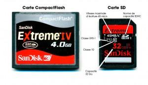 Description des logos sur une carte SDHC et proportions avec une carte CF