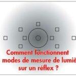 Comment fonctionnent les modes de mesure de lumière sur un réflex ?