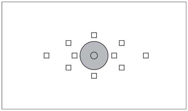 Mesure de lumière spot, la mesure se fait au centre du capteur