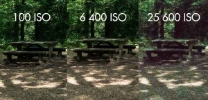 Test évaluer sensibilité iso sur un appareil photo SONY A6000
