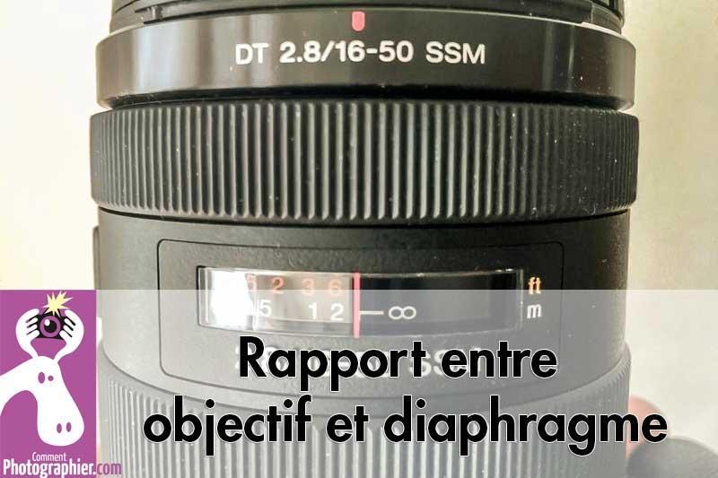 Rapport entre objectif et diaphragme