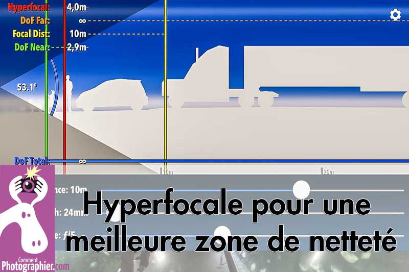 Hyperfocale pour une meilleure zone de netteté