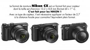 Monture NIKON-CX