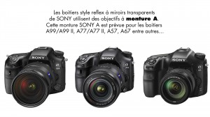 Monture SONY-A