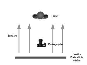 Setup-Portrait-interieur
