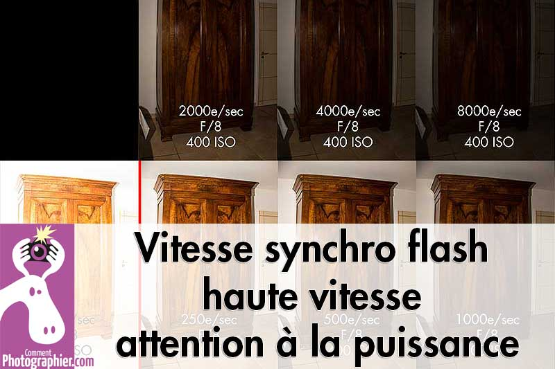 Vitesse synchro flash haute vitesse attention la puissance